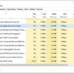 Fix Svchost.exe High CPU Usage on Windows 10