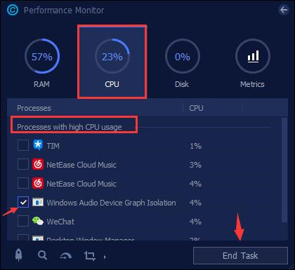 processes with high cpu usage