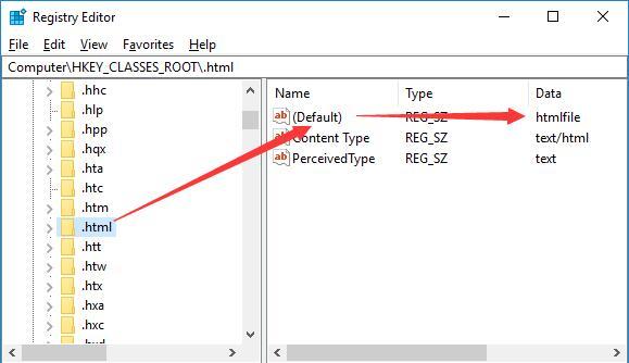verify default value of html