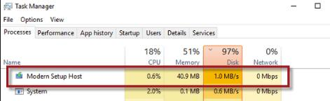 modern setup host high cpu usage disk usage